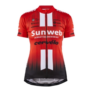 W Cyklodres CRAFT Team Sunweb Replica